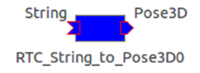 RTC_String_to_Pose3D
