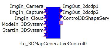 3DMapGenerativeControl