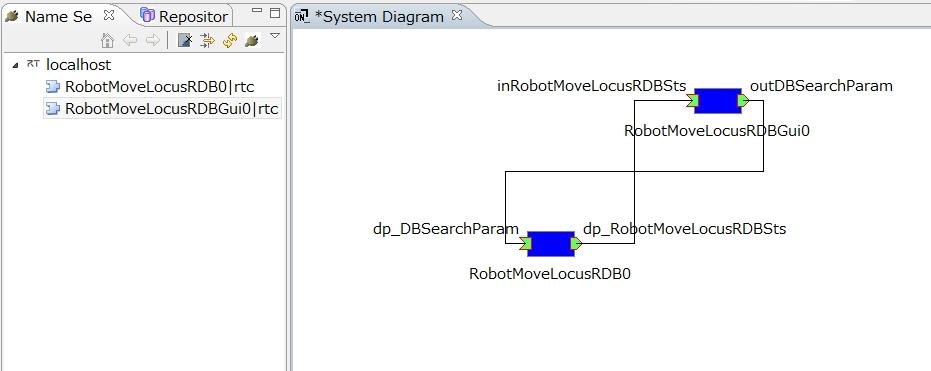 ロボット移動軌跡RDBRTC